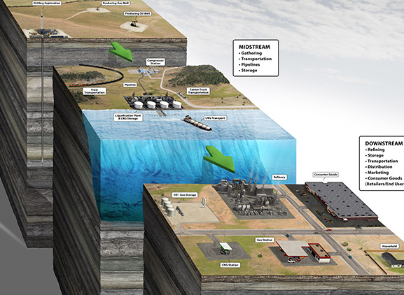 gas processing illustration